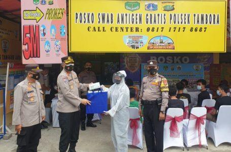 PPKM Tambora dan PPKM Kawasan Wisata Ancol di Cek Ditbinmas Polda Metro Jaya